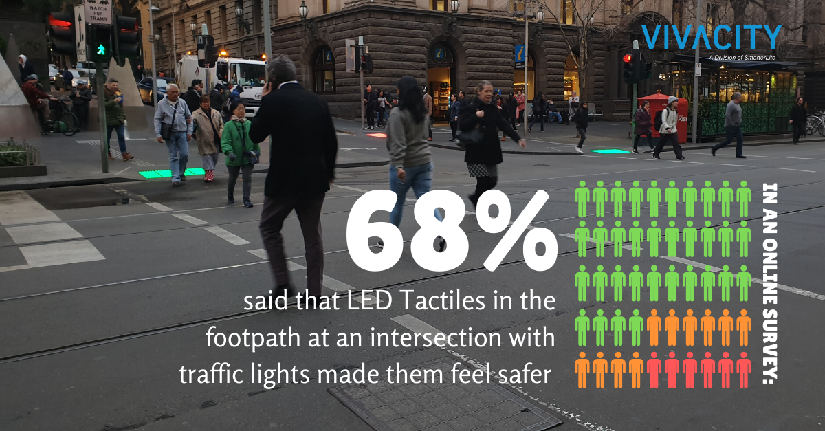 Vivacity LED Safety Tactiles TGSI Feeling Safer Infographic